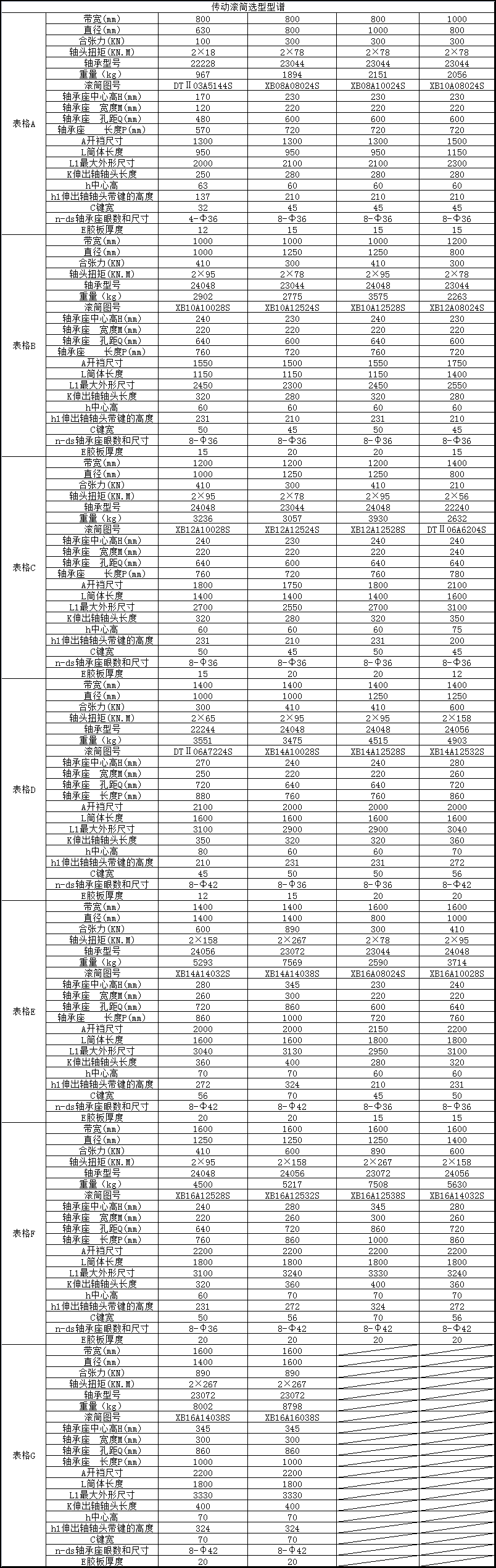 2017-07-14 NEW TABLE.png